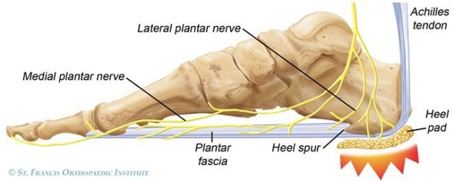 Treatments  Advanced Pain Centres