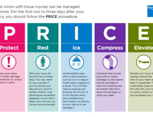 Treating Sports Injuries at Home with P.R.I.C.E