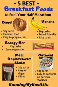 best breakfast foods before running